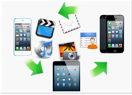 how to get a single photo from iphone to computer